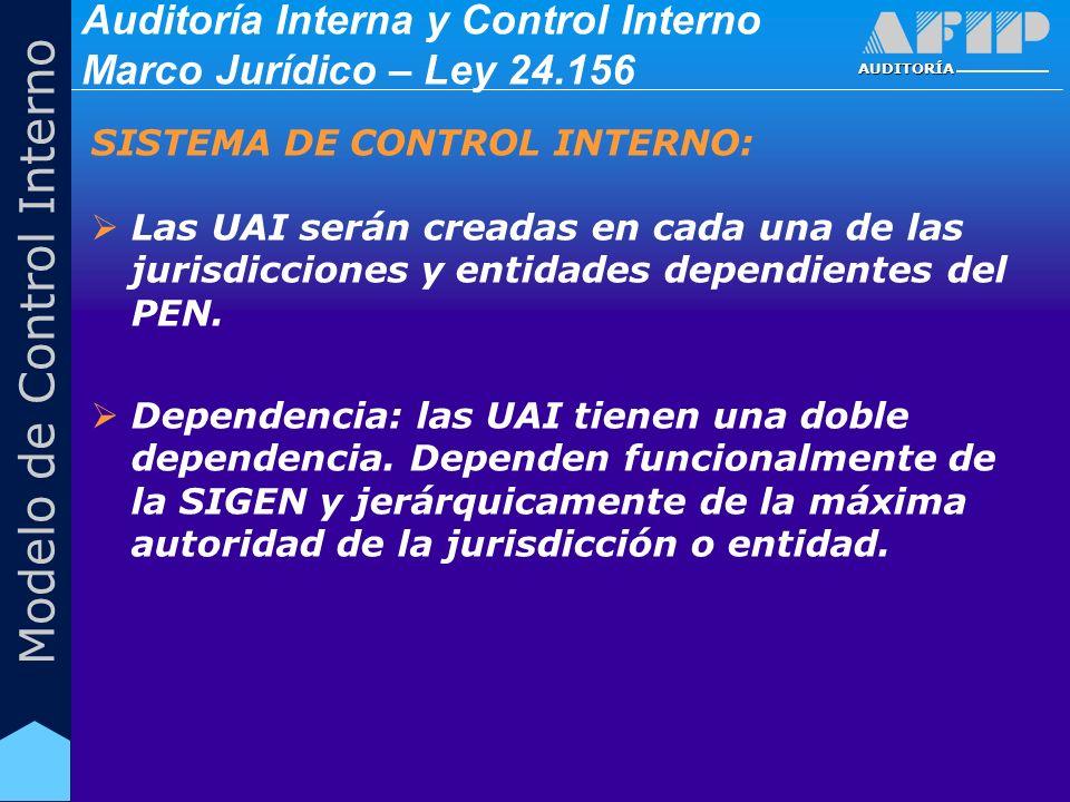AUDITORÍA Modelo de Control Interno Auditoría Interna y Control Interno Marco Jurídico – Ley 24.156 SISTEMA DE CONTROL INTERNO: Las UAI serán creadas
