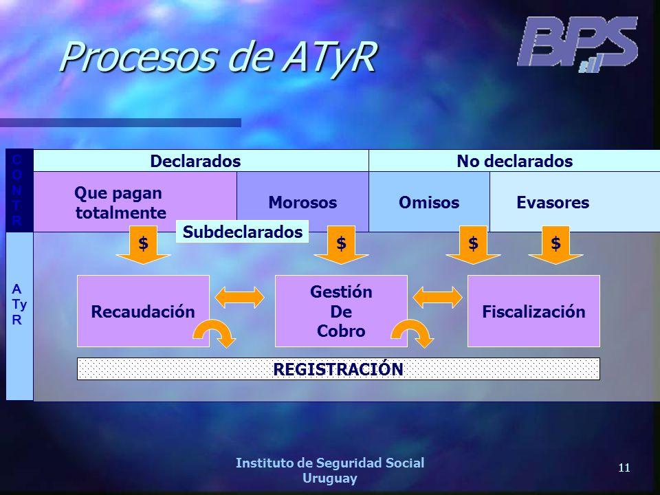 11 Instituto de Seguridad Social Uruguay Declarados Procesos de ATyR A Ty R Que pagan totalmente MorososEvasores CONTRCONTR No declarados Subdeclarado