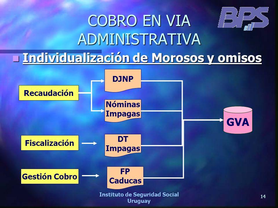 14 Instituto de Seguridad Social Uruguay COBRO EN VIA ADMINISTRATIVA Individualización de Morosos y omisos Individualización de Morosos y omisos Nómin