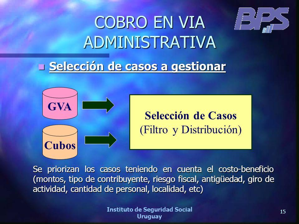 15 Instituto de Seguridad Social Uruguay COBRO EN VIA ADMINISTRATIVA Selección de casos a gestionar Selección de casos a gestionar GVA Cubos Selección