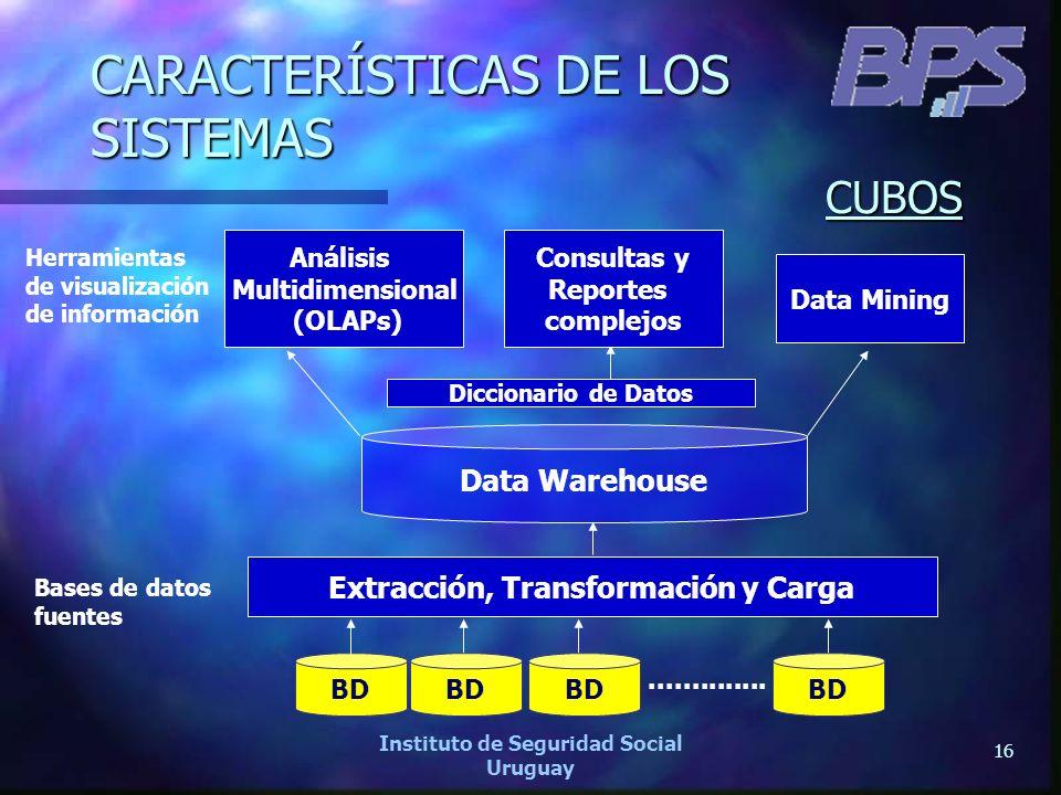16 Instituto de Seguridad Social Uruguay Herramientas de visualización de información Bases de datos fuentes BD.............. Data Warehouse Diccionar