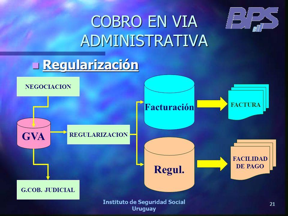 21 Instituto de Seguridad Social Uruguay COBRO EN VIA ADMINISTRATIVA Regularización Regularización NEGOCIACION FACTURA FACILIDAD DE PAGO Facturación R