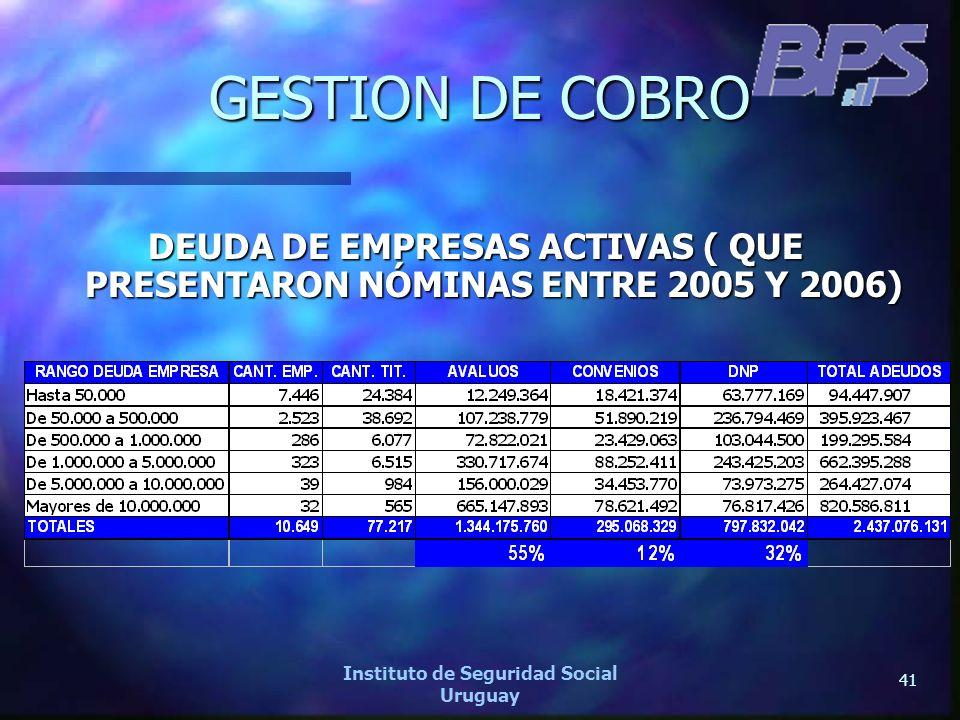 41 Instituto de Seguridad Social Uruguay GESTION DE COBRO DEUDA DE EMPRESAS ACTIVAS ( QUE PRESENTARON NÓMINAS ENTRE 2005 Y 2006)