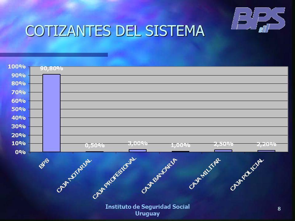 29 Instituto de Seguridad Social Uruguay COBRO COACTIVO Características: Características: Juicio ejecutivo tributario (plazos breves, no necesita intimación previa, excepciones limitadas) Juicio ejecutivo tributario (plazos breves, no necesita intimación previa, excepciones limitadas) Presentada la demanda - directamente al embargo.