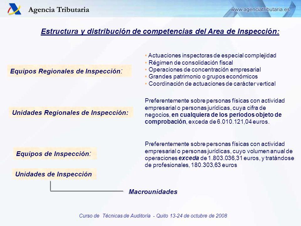 Curso de Técnicas de Auditoría - Quito 13-24 de octubre de 2008 Estructura y distribución de competencias del Area de Inspección: Macrounidades Equipo