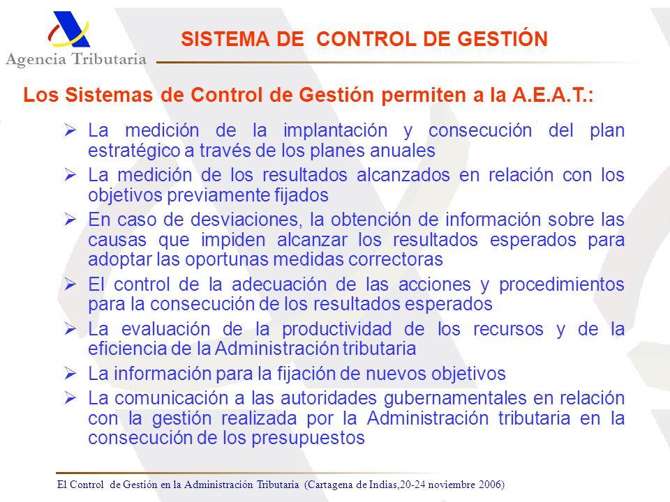 El Control de Gestión en la Administración Tributaria (Cartagena de Indias,20-24 noviembre 2006) Agencia Tributaria SISTEMA DE CONTROL DE GESTIÓN Los