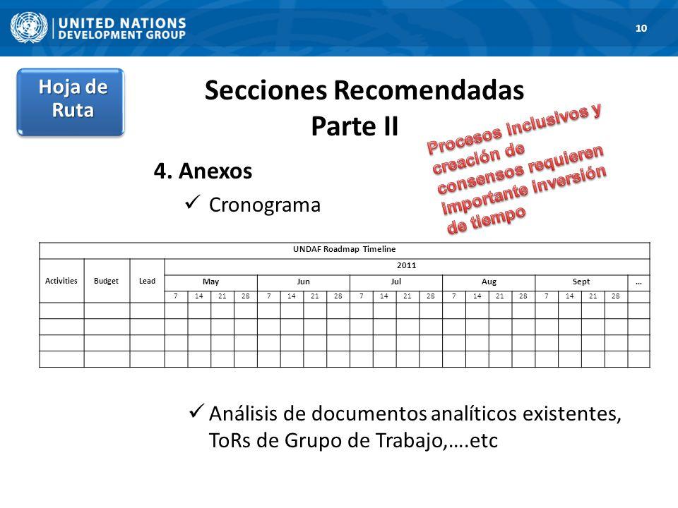 Secciones Recomendadas Parte II 4. Anexos Cronograma Análisis de documentos analíticos existentes, ToRs de Grupo de Trabajo,….etc 10 Hoja de Ruta UNDA