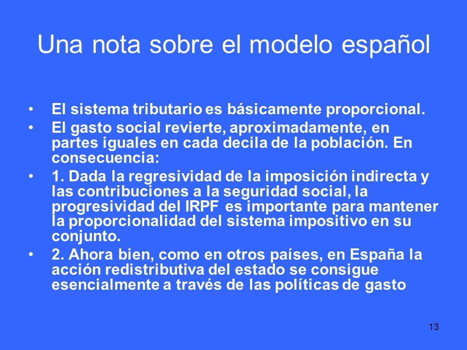 13 Una nota sobre el modelo español El sistema tributario es básicamente proporcional.