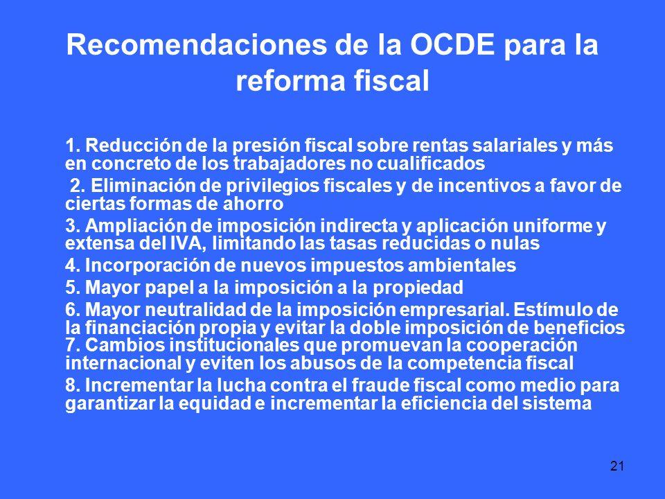 21 Recomendaciones de la OCDE para la reforma fiscal 1.