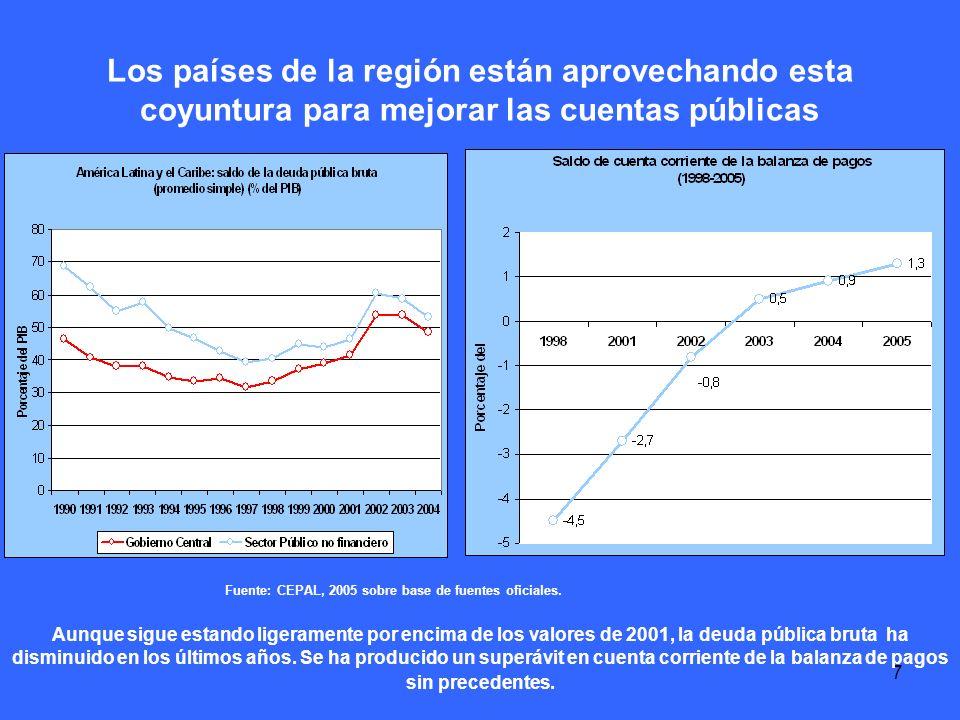 7 Los países de la región están aprovechando esta coyuntura para mejorar las cuentas públicas Fuente: CEPAL, 2005 sobre base de fuentes oficiales.