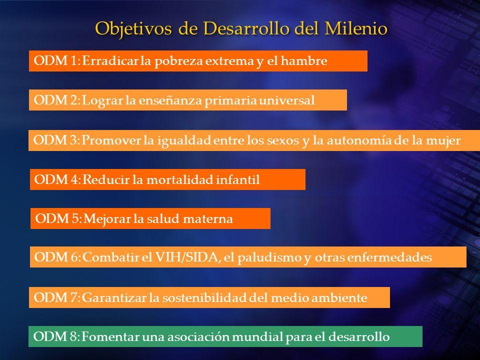 Objetivos de Desarrollo del Milenio ODM 1:Erradicar la pobreza extrema y el hambre ODM 2:Lograr la enseñanza primaria universal ODM 3:Promover la igua