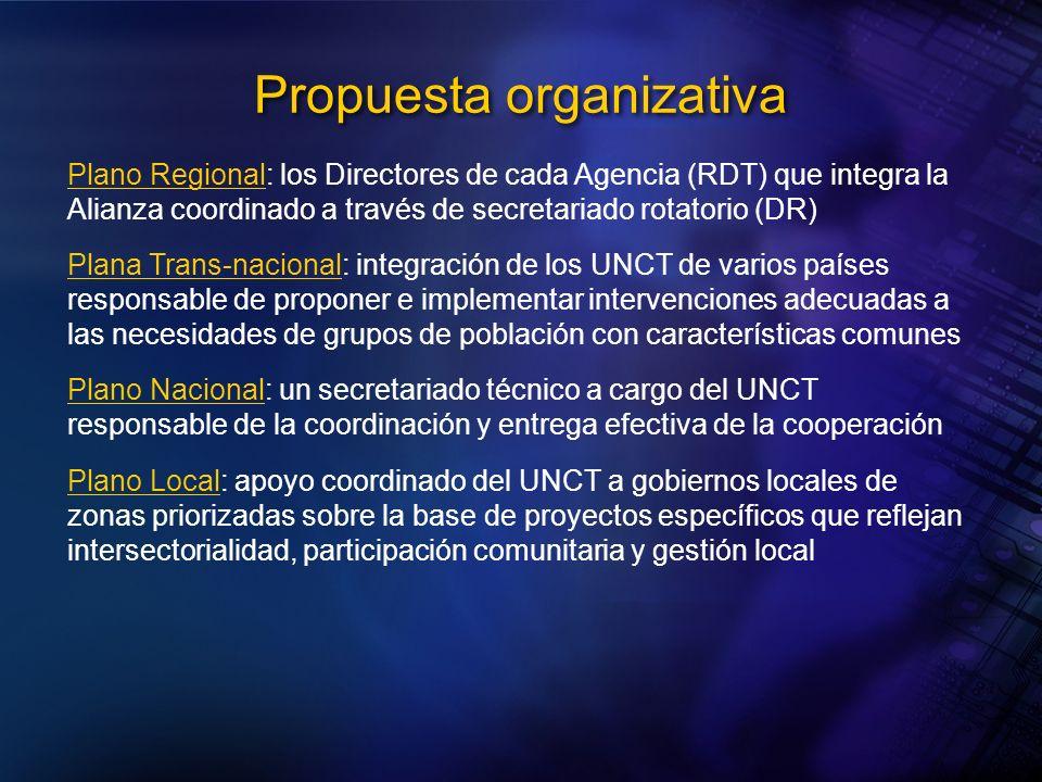 Plano Regional: los Directores de cada Agencia (RDT) que integra la Alianza coordinado a través de secretariado rotatorio (DR) Plana Trans-nacional: i