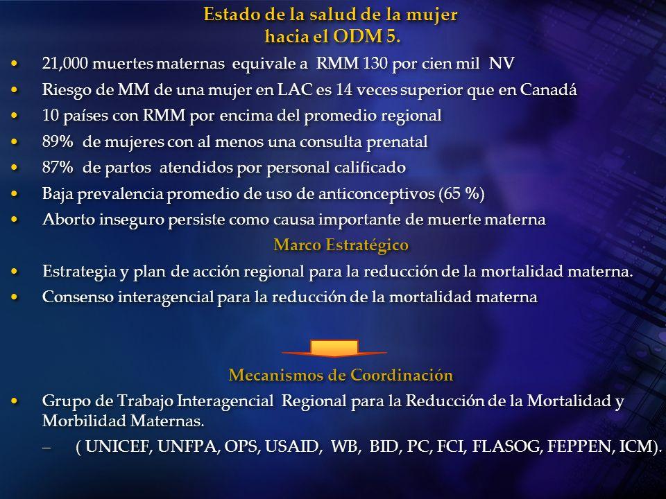 Estado de la epidemia del VIH en LAC hacia el ODM 6 Marco Estratégico Plan Regional de VIH/ITS para el Sector Salud 2006-2015 y planes desarrollados a nivel subregional para el Caribe y la Región Andina Mecanismo de Coordinación Grupo de los Directores Regionales (RDG) Miembros: representantes de los 10 co-patrocinadores de ONUSIDA a nivel regional (Banco Mundial, OIT, OPS/OMS, PNUD, UNHCR, UNODC, UNESCO, UNFPA, UNICEF, PAM) 128.796 nuevas infecciones VIH estimadas en LAC 2007 vs.