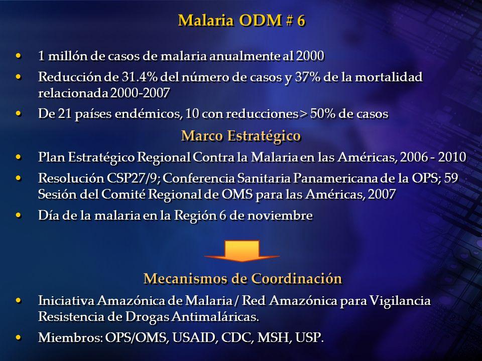 Malaria ODM # 6 1 millón de casos de malaria anualmente al 2000 Reducción de 31.4% del número de casos y 37% de la mortalidad relacionada 2000-2007 De