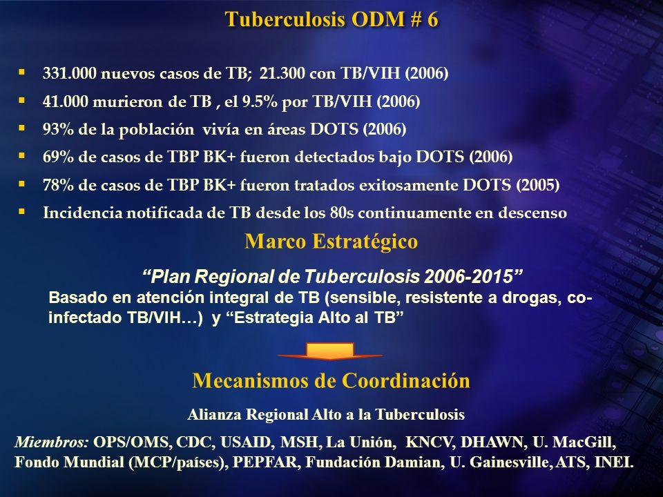 Tuberculosis ODM # 6 Marco Estratégico Plan Regional de Tuberculosis 2006-2015 Basado en atención integral de TB (sensible, resistente a drogas, co- i