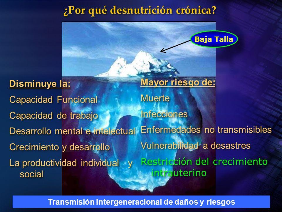 Desnutrición crónica en niños de 6 a 9 años de edad – Huancavelica 2006 Fuente: Ministerio de Educación.