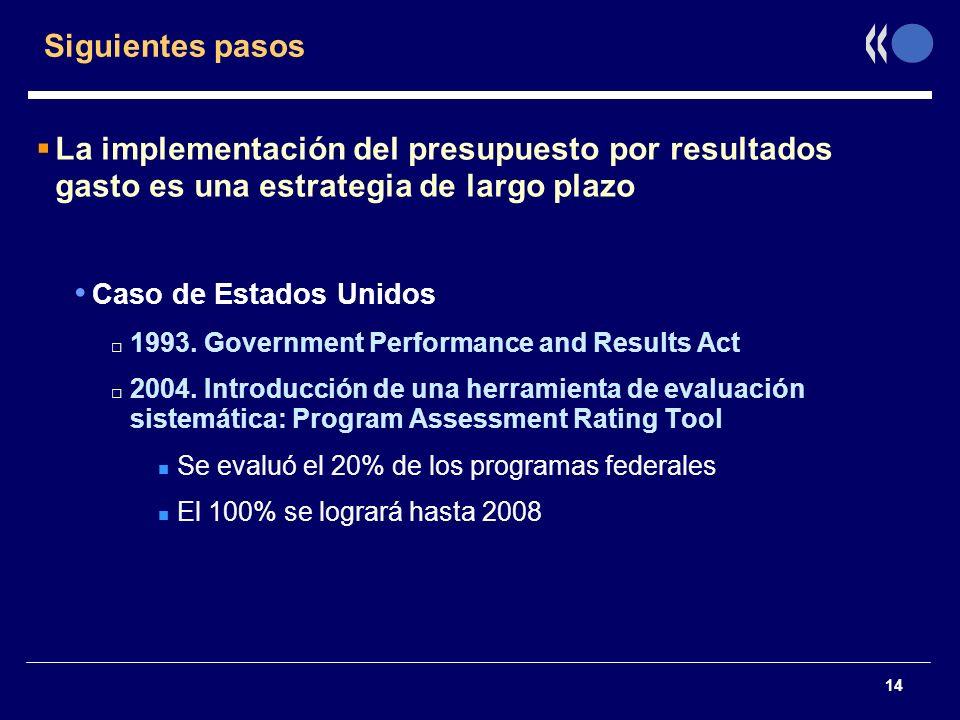14 Siguientes pasos La implementación del presupuesto por resultados gasto es una estrategia de largo plazo Caso de Estados Unidos 1993. Government Pe