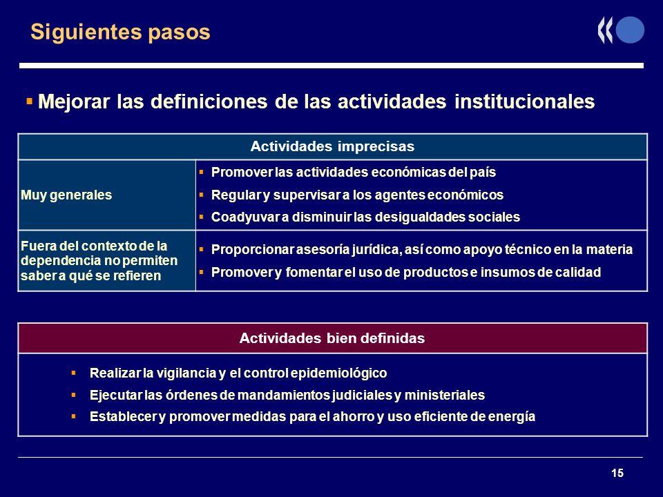 15 Siguientes pasos Mejorar las definiciones de las actividades institucionales Actividades imprecisas Muy generales Promover las actividades económic