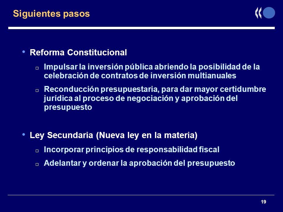 19 Siguientes pasos Reforma Constitucional Impulsar la inversión pública abriendo la posibilidad de la celebración de contratos de inversión multianua
