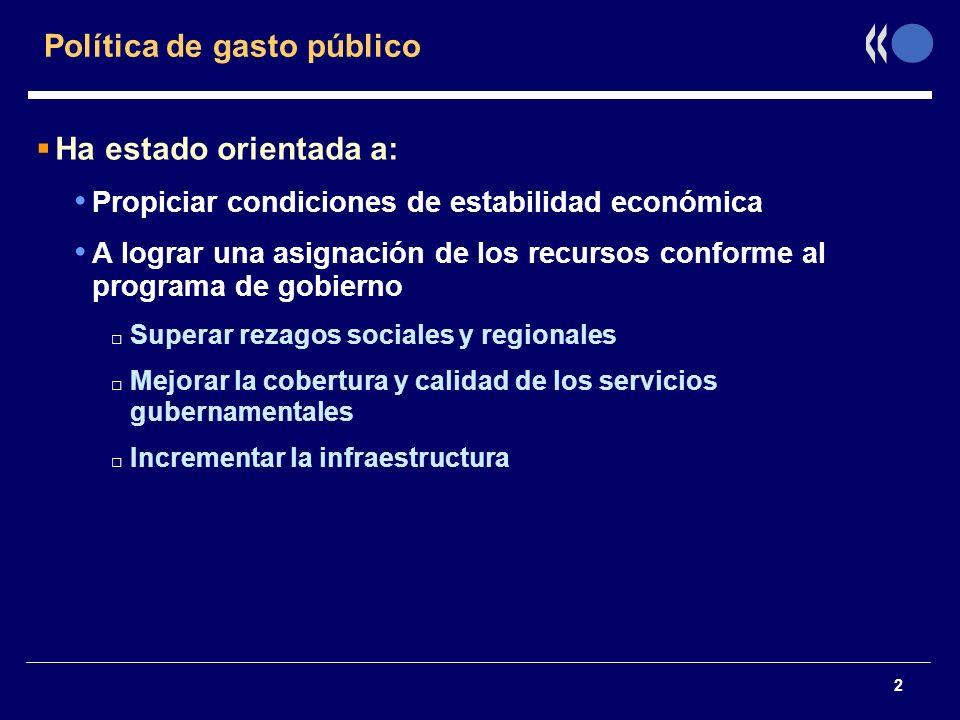 2 Política de gasto público Ha estado orientada a: Propiciar condiciones de estabilidad económica A lograr una asignación de los recursos conforme al