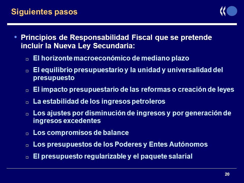 20 Siguientes pasos Principios de Responsabilidad Fiscal que se pretende incluir la Nueva Ley Secundaria: El horizonte macroeconómico de mediano plazo