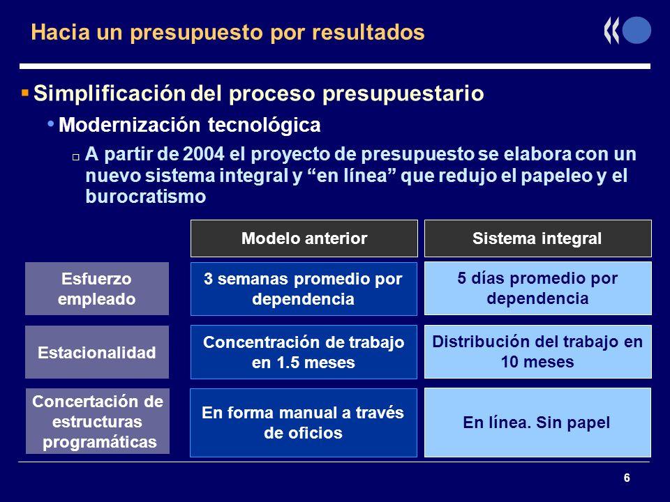 6 Hacia un presupuesto por resultados Simplificación del proceso presupuestario Modernización tecnológica A partir de 2004 el proyecto de presupuesto