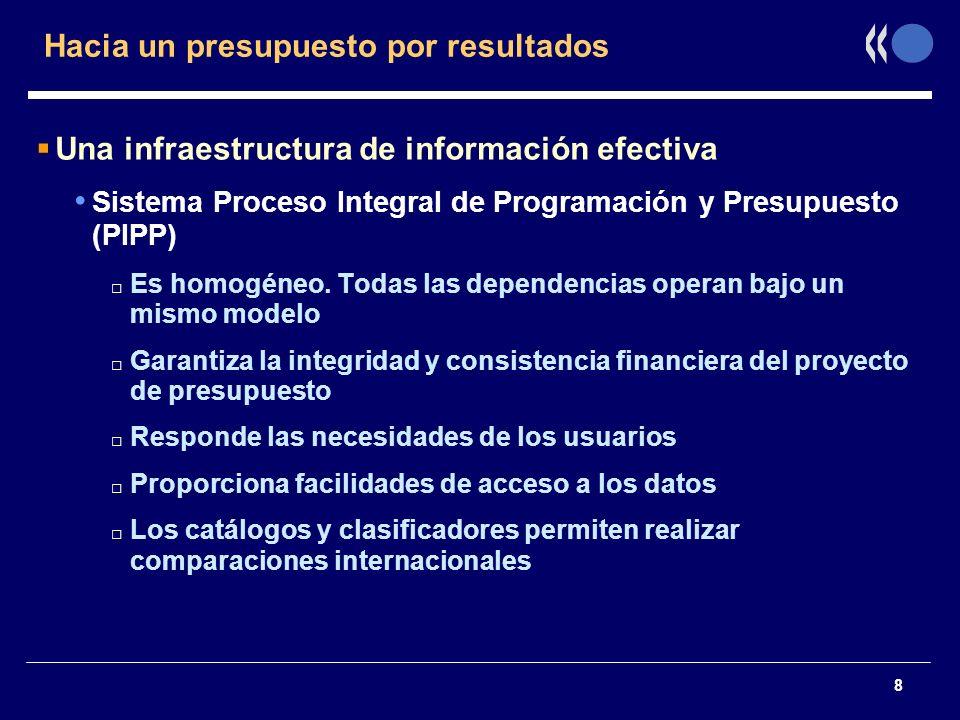 8 Hacia un presupuesto por resultados Una infraestructura de información efectiva Sistema Proceso Integral de Programación y Presupuesto (PIPP) Es hom