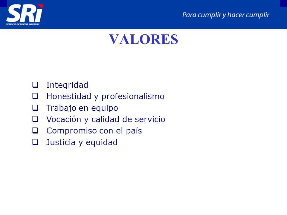 VALORES Integridad Honestidad y profesionalismo Trabajo en equipo Vocación y calidad de servicio Compromiso con el país Justicia y equidad