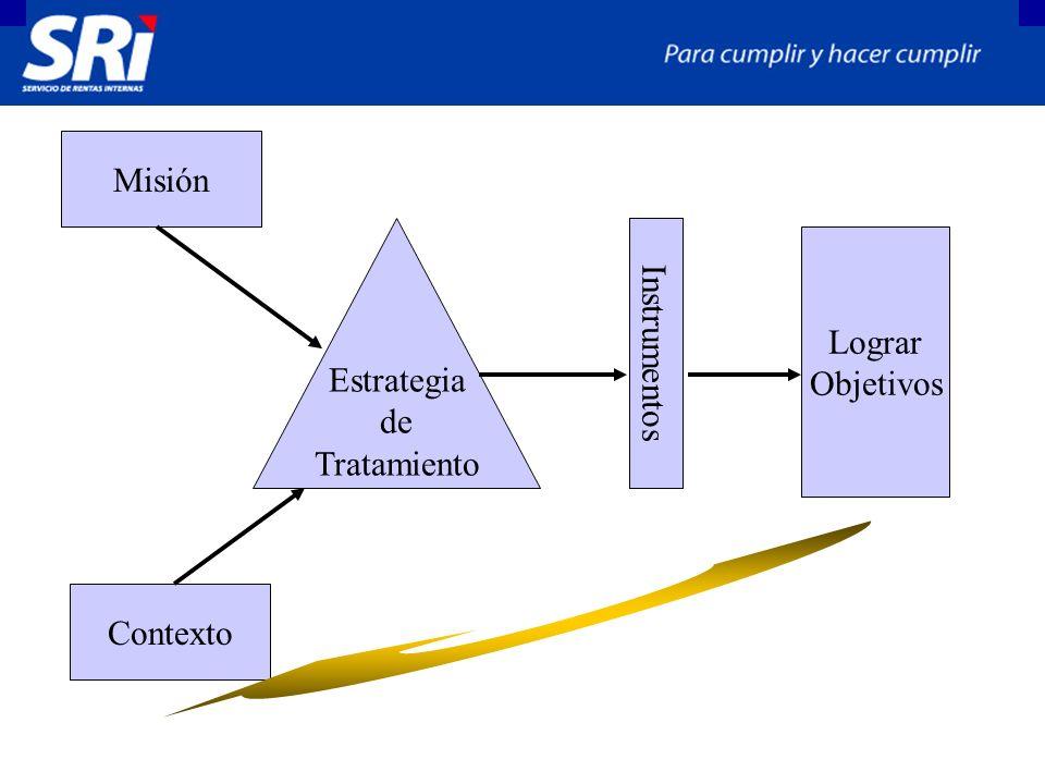 Misión Contexto Estrategia de Tratamiento Instrumentos Lograr Objetivos