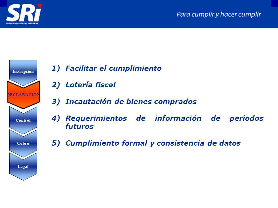 DECLARACION Control Cobro Legal Inscripción 1)Facilitar el cumplimiento 2)Lotería fiscal 3)Incautación de bienes comprados 4)Requerimientos de informa