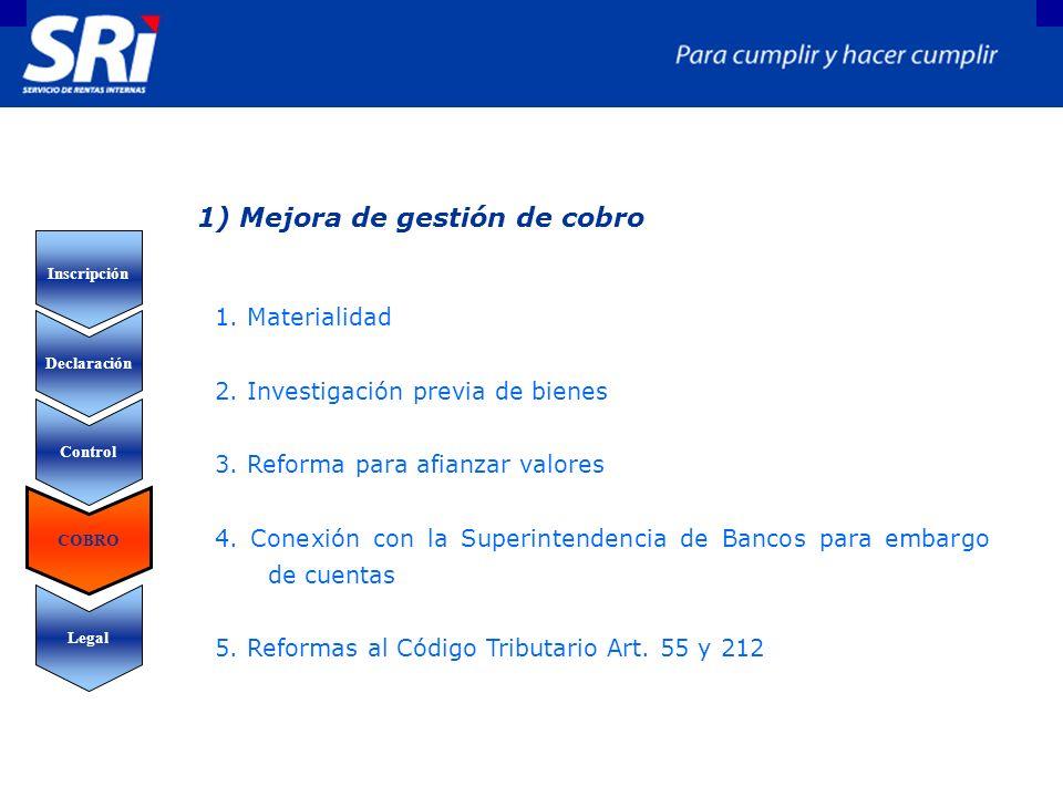 Declaración Control Legal Inscripción COBRO 1) Mejora de gestión de cobro 1. Materialidad 2. Investigación previa de bienes 3. Reforma para afianzar v