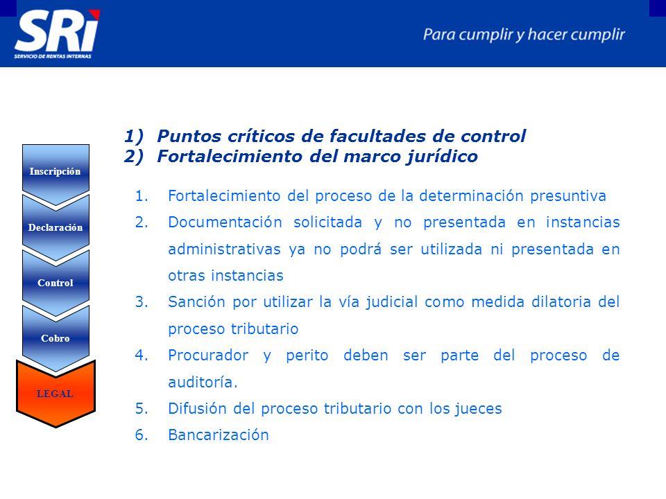Declaración Control Cobro Inscripción LEGAL 1)Puntos críticos de facultades de control 2)Fortalecimiento del marco jurídico 1.Fortalecimiento del proceso de la determinación presuntiva 2.Documentación solicitada y no presentada en instancias administrativas ya no podrá ser utilizada ni presentada en otras instancias 3.Sanción por utilizar la vía judicial como medida dilatoria del proceso tributario 4.Procurador y perito deben ser parte del proceso de auditoría.