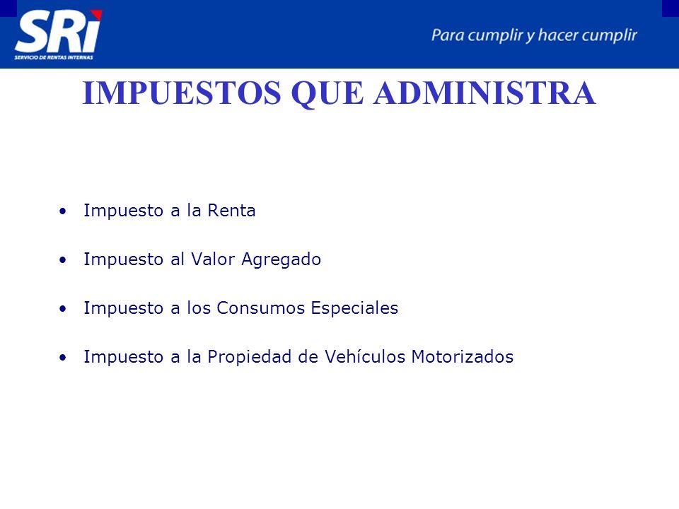 INDICADORES DE GESTIÓN (IV) (Procesos Internos)