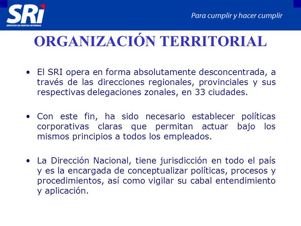 ORGANIZACIÓN TERRITORIAL El SRI opera en forma absolutamente desconcentrada, a través de las direcciones regionales, provinciales y sus respectivas delegaciones zonales, en 33 ciudades.