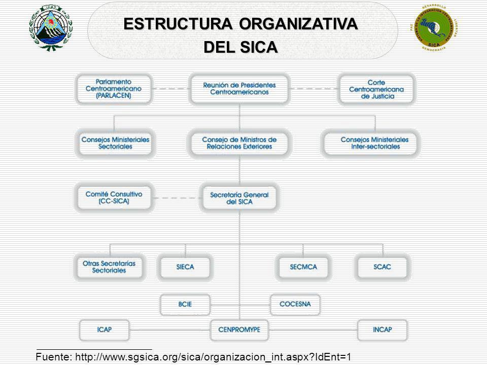 Fuente: http://www.sgsica.org/sica/organizacion_int.aspx?IdEnt=1 ESTRUCTURA ORGANIZATIVA DEL SICA