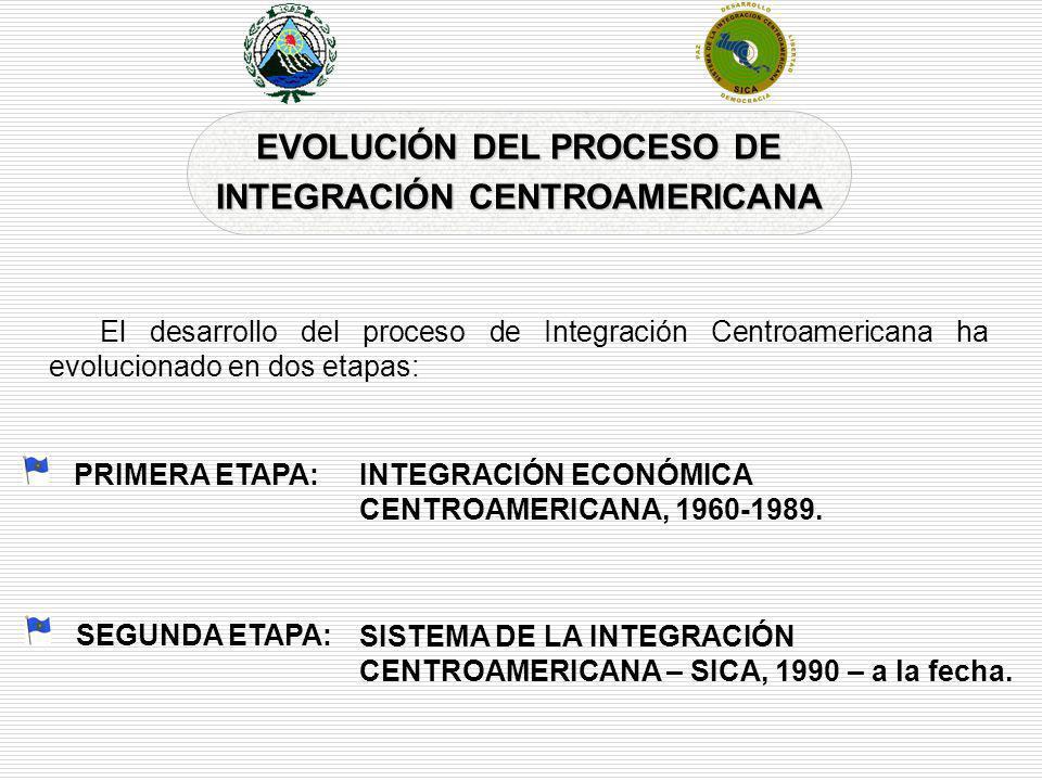 El desarrollo del proceso de Integración Centroamericana ha evolucionado en dos etapas: SISTEMA DE LA INTEGRACIÓN CENTROAMERICANA – SICA, 1990 – a la