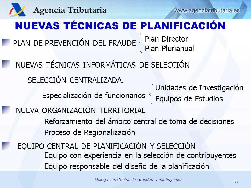 11 Delegación Central de Grandes Contribuyentes NUEVAS TÉCNICAS DE PLANIFICACIÓN PLAN DE PREVENCIÓN DEL FRAUDE Plan Director Plan Plurianual NUEVAS TÉ
