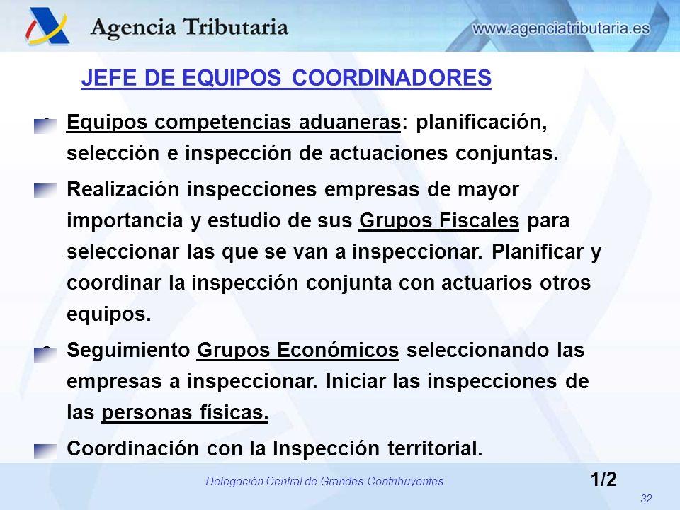 32 JEFE DE EQUIPOS COORDINADORES oEquipos competencias aduaneras: planificación, selección e inspección de actuaciones conjuntas. oRealización inspecc