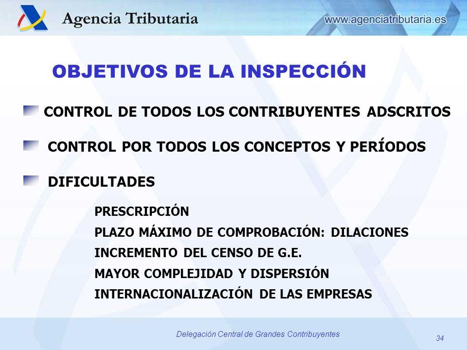 34 Delegación Central de Grandes Contribuyentes OBJETIVOS DE LA INSPECCIÓN PRESCRIPCIÓN PLAZO MÁXIMO DE COMPROBACIÓN: DILACIONES INCREMENTO DEL CENSO