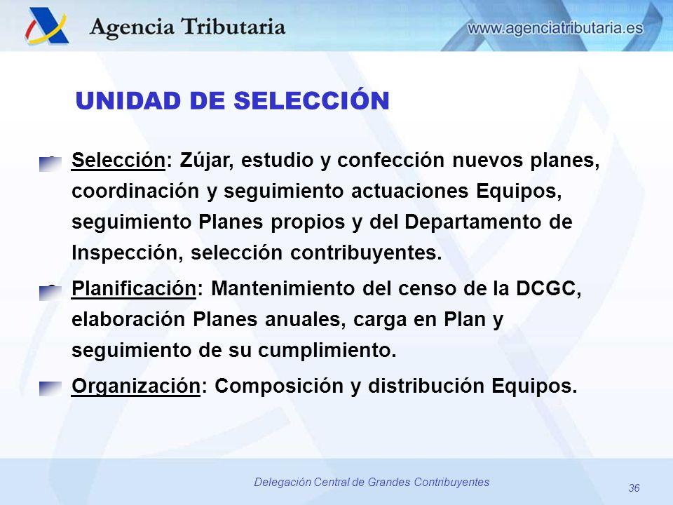 36 Delegación Central de Grandes Contribuyentes UNIDAD DE SELECCIÓN oSelección: Zújar, estudio y confección nuevos planes, coordinación y seguimiento