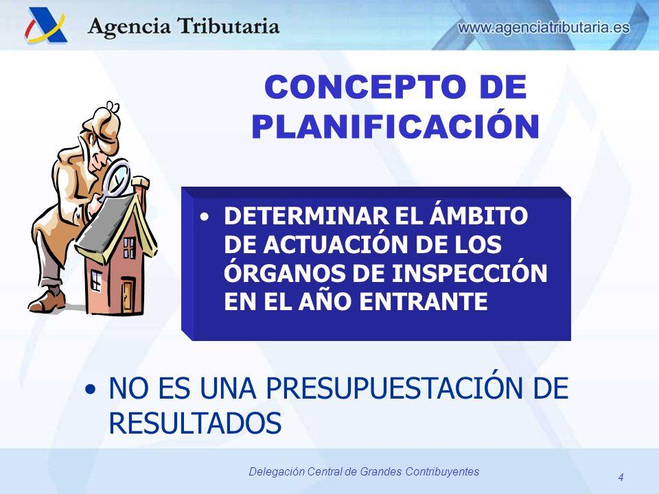 4 Delegación Central de Grandes Contribuyentes CONCEPTO DE PLANIFICACIÓN DETERMINAR EL ÁMBITO DE ACTUACIÓN DE LOS ÓRGANOS DE INSPECCIÓN EN EL AÑO ENTR
