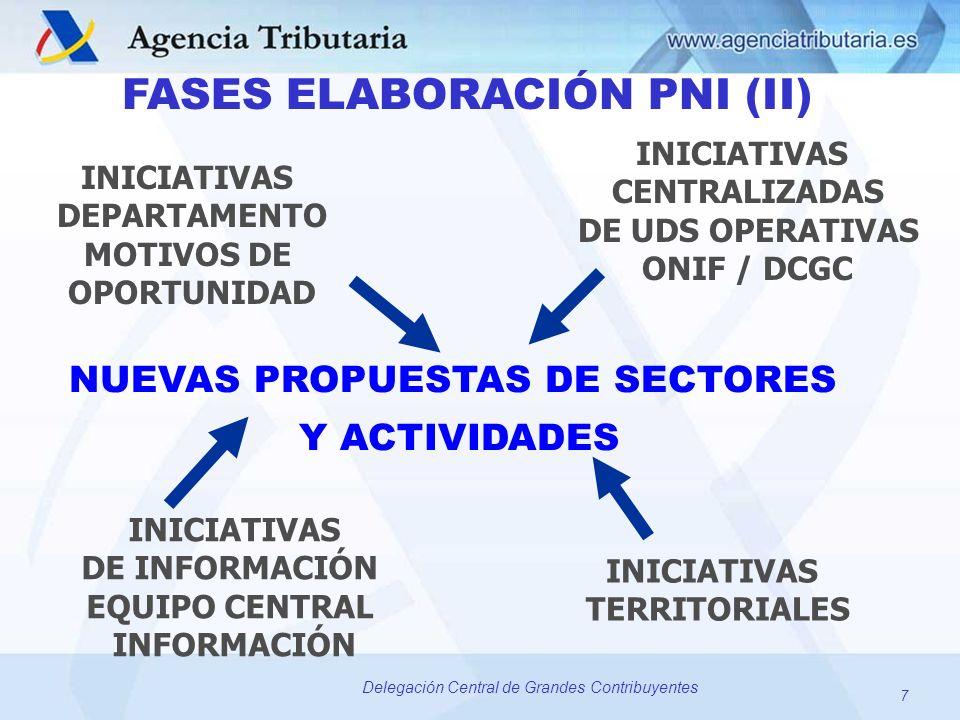 7 Delegación Central de Grandes Contribuyentes FASES ELABORACIÓN PNI (II) NUEVAS PROPUESTAS DE SECTORES Y ACTIVIDADES INICIATIVAS DEPARTAMENTO MOTIVOS