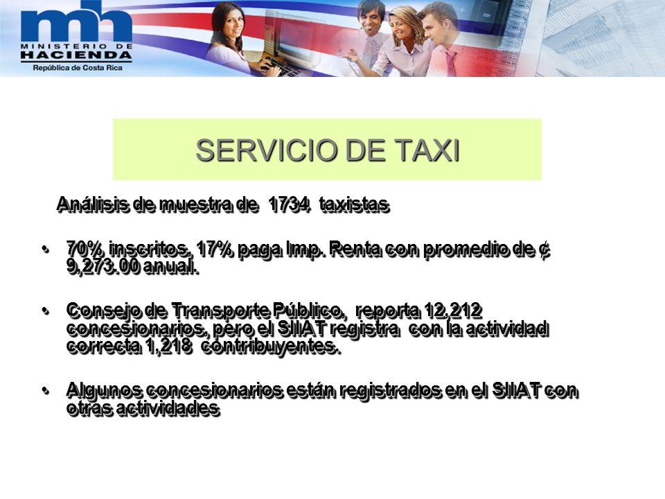 Cálculo del impuesto ARESEP reportó un 15% de renta neta, lo cual coincide con muestra estudiada en el SIIAT.