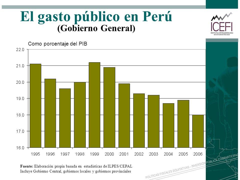 El gasto público en Perú (Gobierno General) Fuente: Elaboración propia basada en estadísticas de ILPES/CEPAL Incluye Gobierno Central, gobiernos local