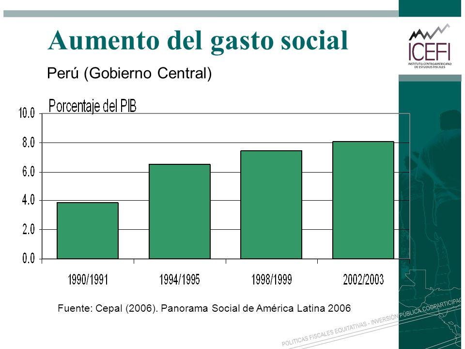 Aumento del gasto social Perú (Gobierno Central) Fuente: Cepal (2006). Panorama Social de América Latina 2006