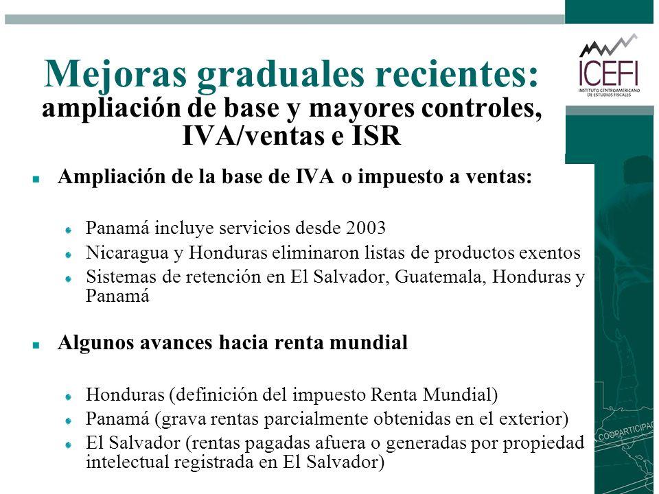 Ampliación de la base de IVA o impuesto a ventas: Panamá incluye servicios desde 2003 Nicaragua y Honduras eliminaron listas de productos exentos Sist