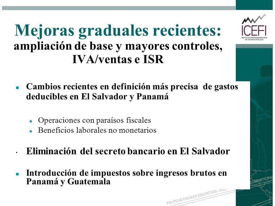 Cambios recientes en definición más precisa de gastos deducibles en El Salvador y Panamá Operaciones con paraísos fiscales Beneficios laborales no mon