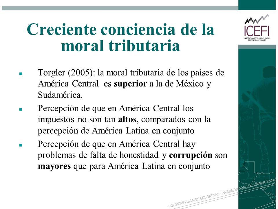 Creciente conciencia de la moral tributaria Torgler (2005): la moral tributaria de los países de América Central es superior a la de México y Sudaméri