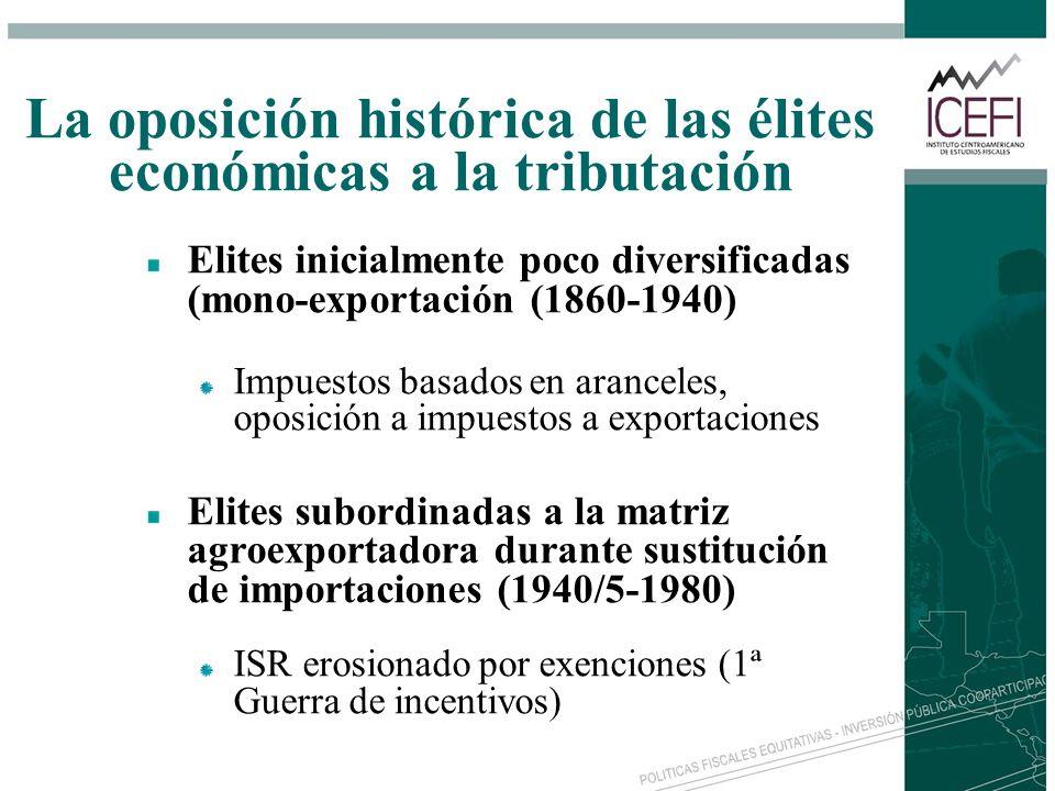 La oposición histórica de las élites económicas a la tributación Elites inicialmente poco diversificadas (mono-exportación (1860-1940) Impuestos basad