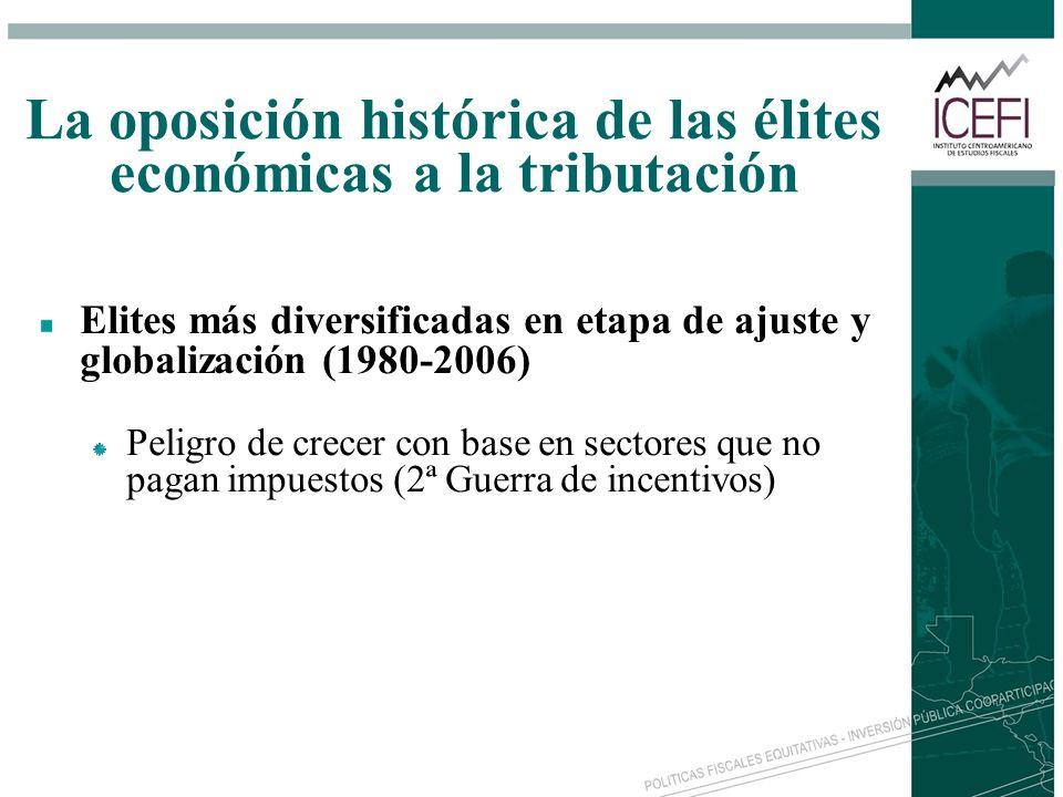 La oposición histórica de las élites económicas a la tributación Elites más diversificadas en etapa de ajuste y globalización (1980-2006) Peligro de c